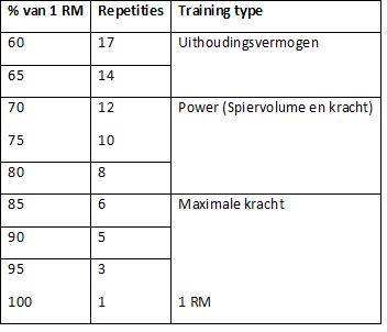 tabel-1-b